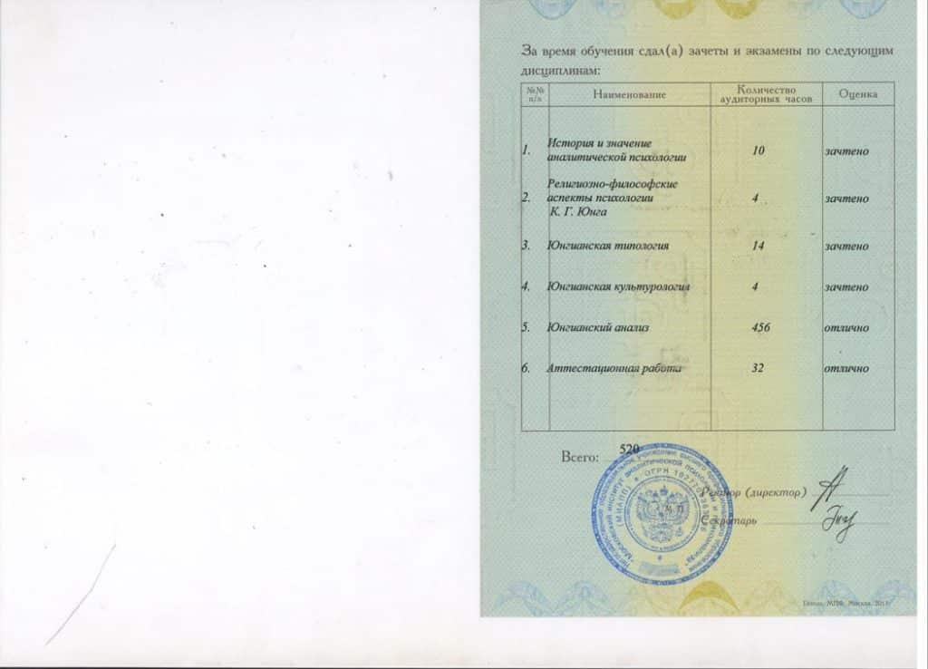 Прохоров_Диплом 2Диплом детского врача психолога 2_Вкладыш 2